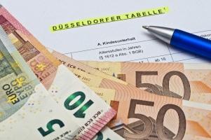 Wie lange müssen Sie die Alimente nach Düsseldorfer Tabelle zahlen?